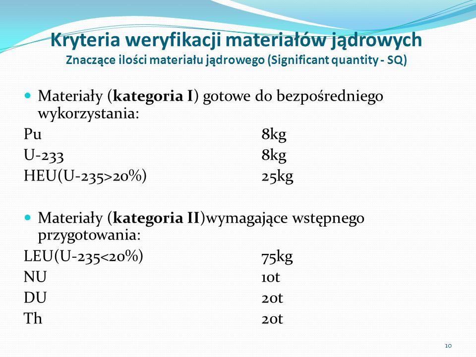 Kryteria weryfikacji materiałów jądrowych Znaczące ilości materiału jądrowego (Significant quantity - SQ)