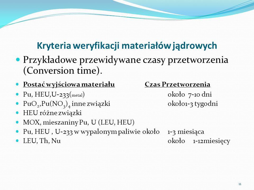 Kryteria weryfikacji materiałów jądrowych