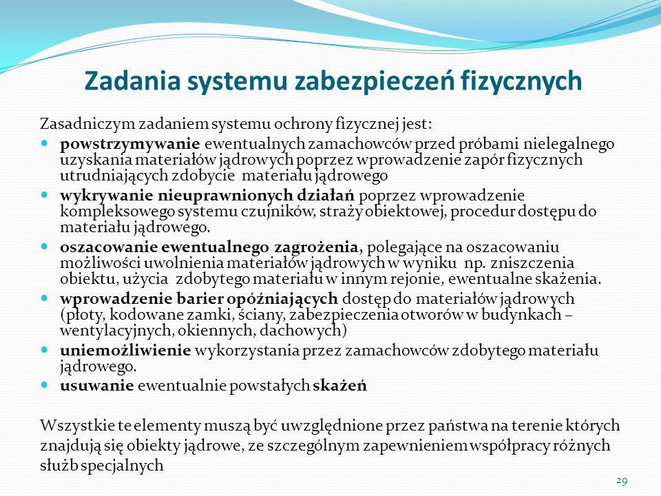 Zadania systemu zabezpieczeń fizycznych