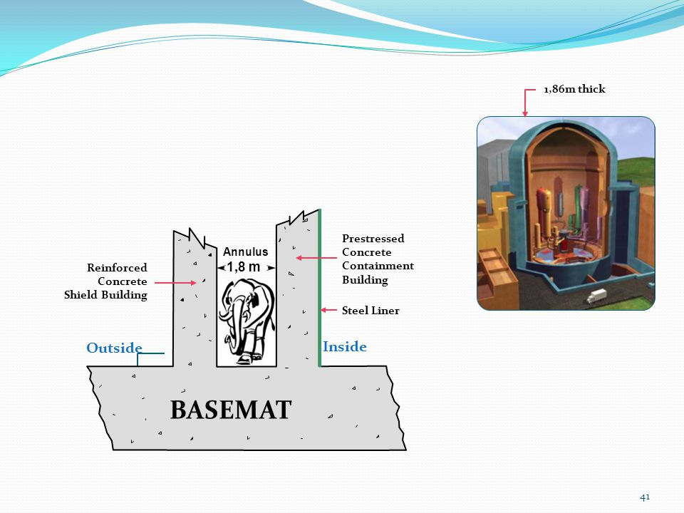 BASEMAT Outside Inside 1,8 m 1,86m thick