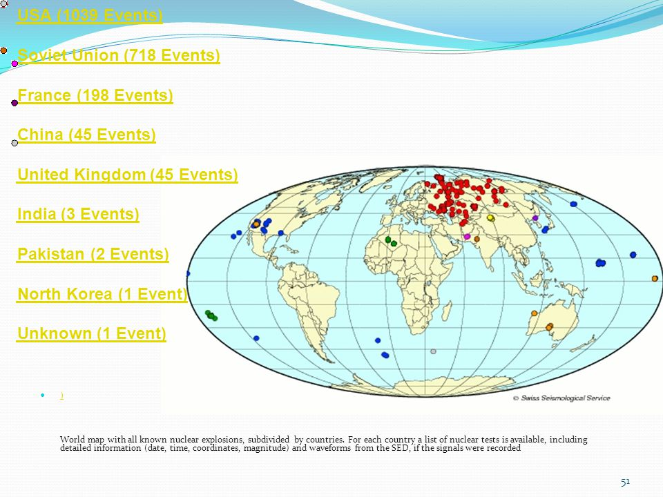 USA (1039 Events) Soviet Union (718 Events) France (198 Events) China (45 Events) United Kingdom (45 Events) India (3 Events) Pakistan (2 Events) North Korea (1 Event) Unknown (1 Event)