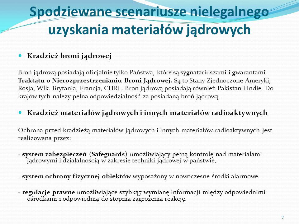 Spodziewane scenariusze nielegalnego uzyskania materiałów jądrowych