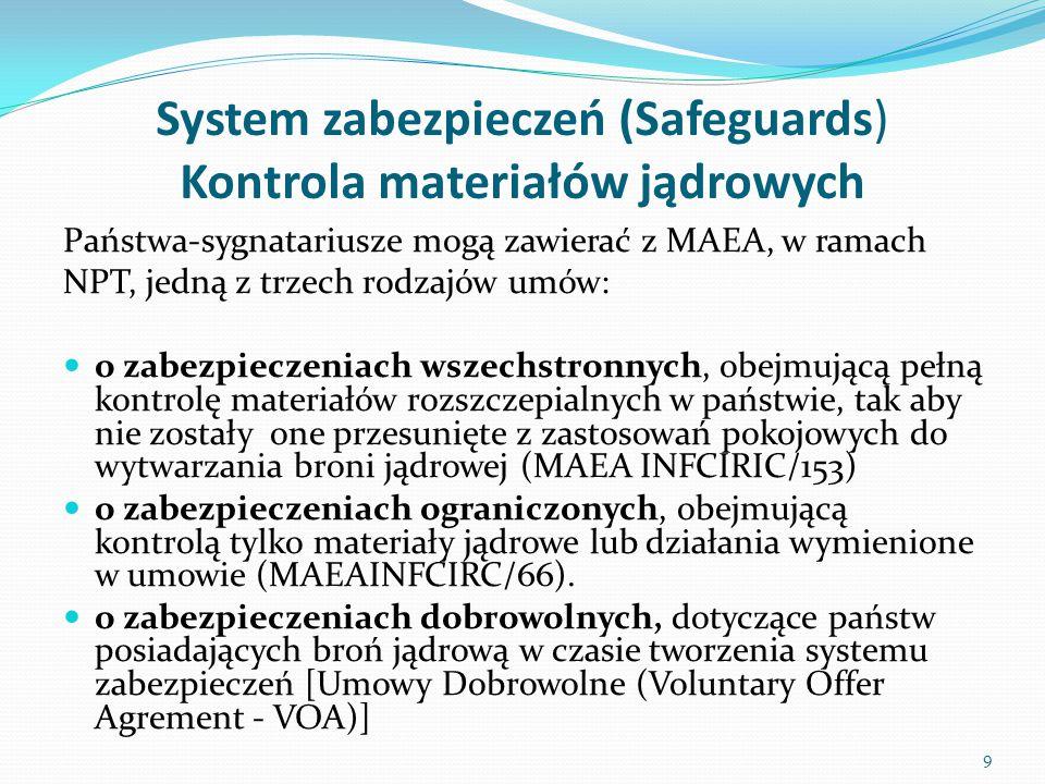System zabezpieczeń (Safeguards) Kontrola materiałów jądrowych