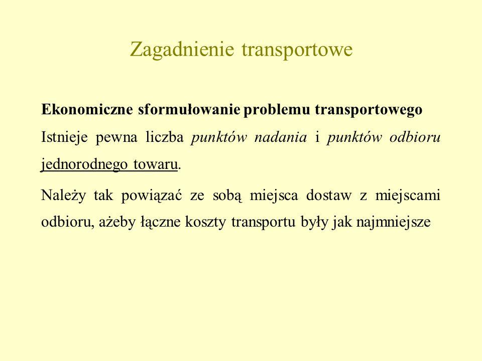 Zagadnienie transportowe