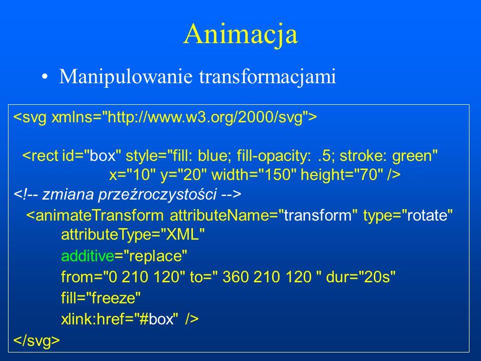 Animacja Manipulowanie transformacjami