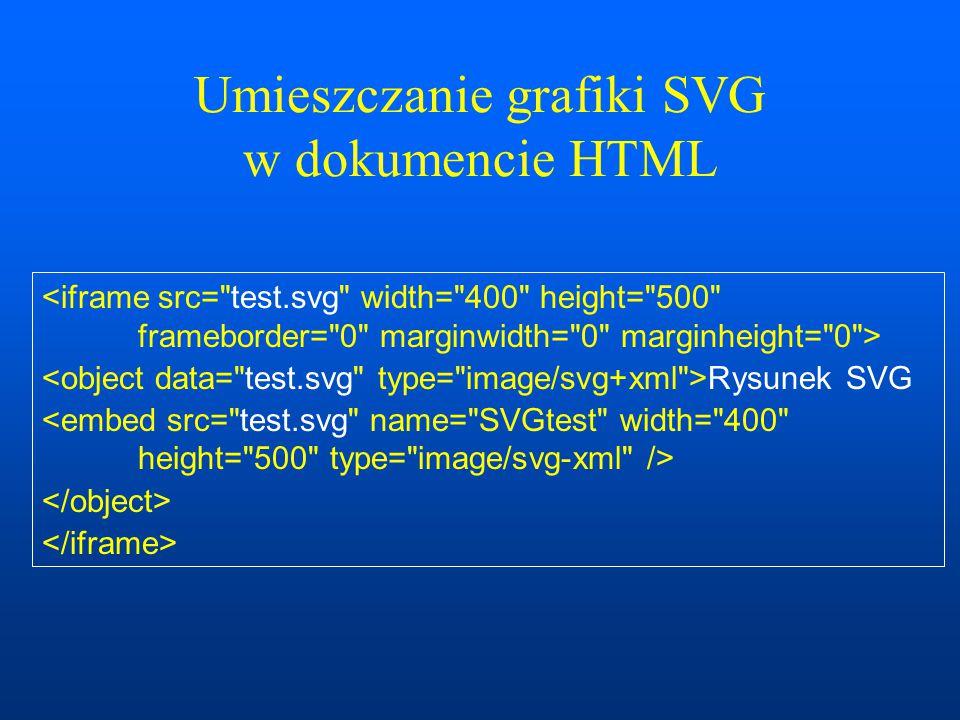 Umieszczanie grafiki SVG w dokumencie HTML