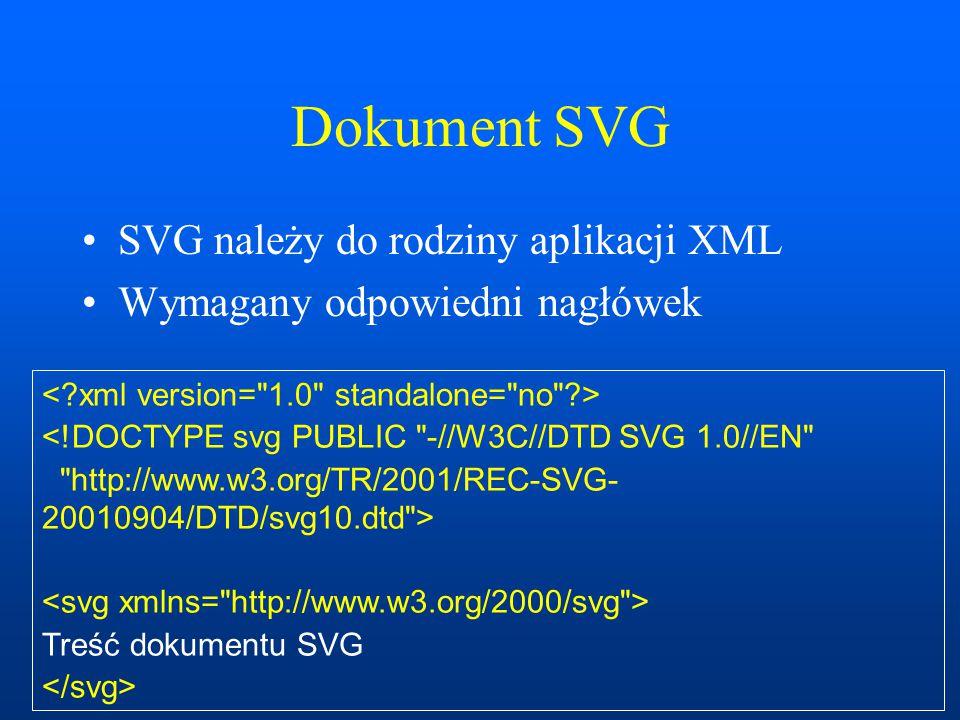 Dokument SVG SVG należy do rodziny aplikacji XML