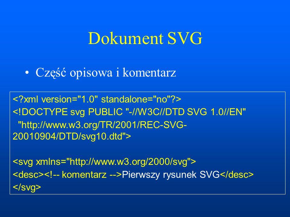 Dokument SVG Część opisowa i komentarz