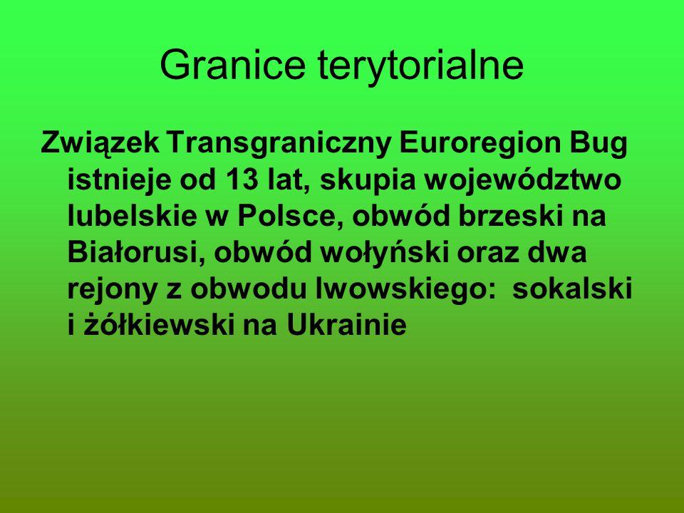 Granice terytorialne