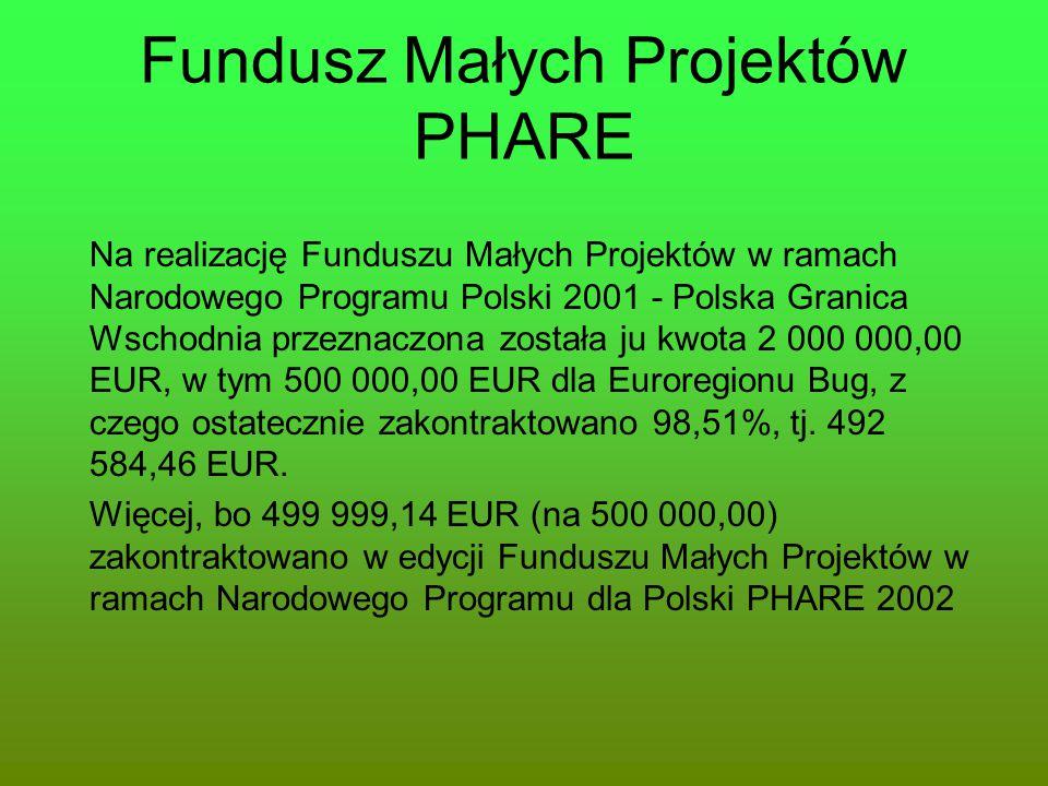 Fundusz Małych Projektów PHARE
