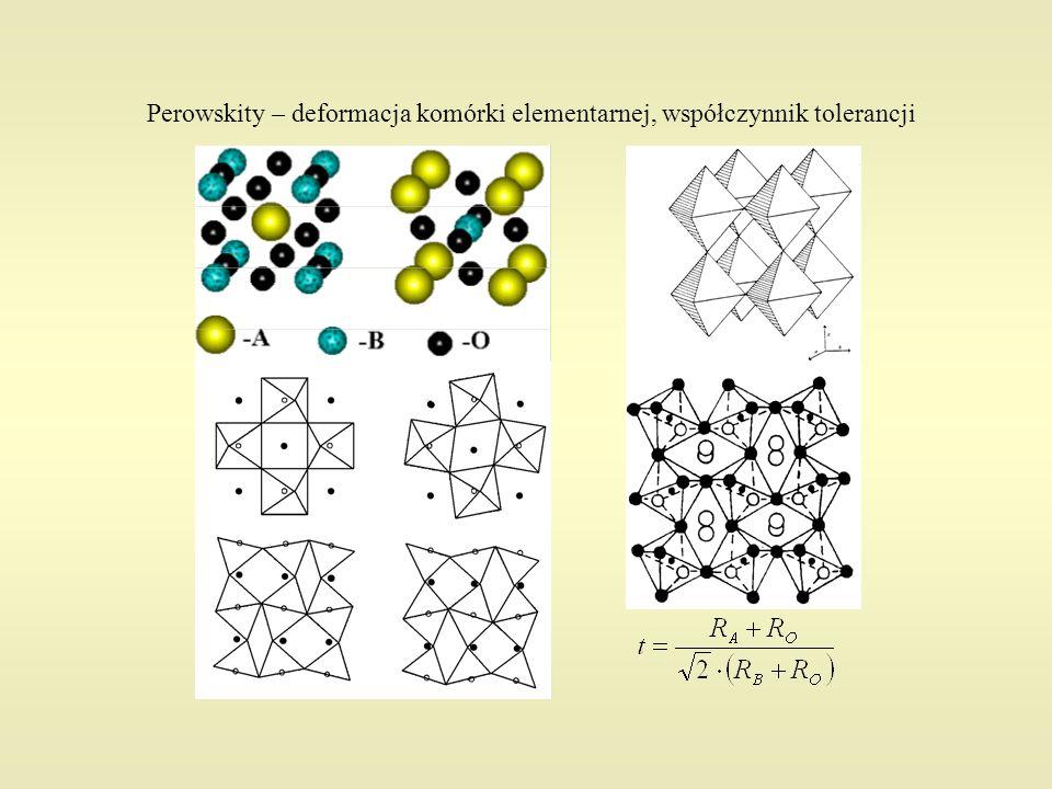 Perowskity – deformacja komórki elementarnej, współczynnik tolerancji