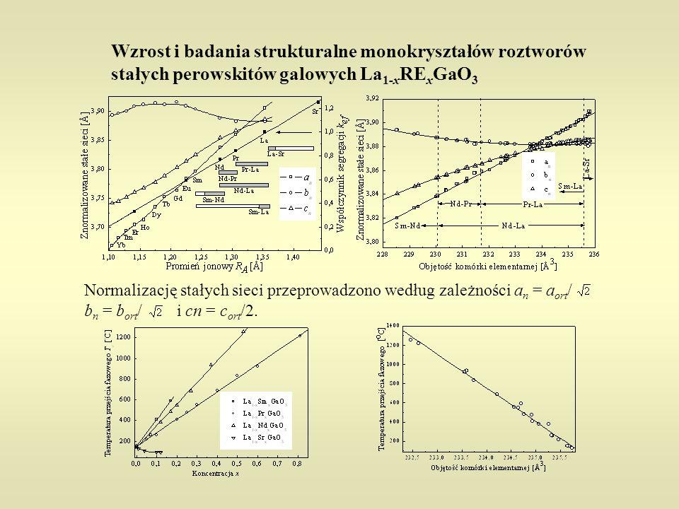 Wzrost i badania strukturalne monokryształów roztworów stałych perowskitów galowych La1-xRExGaO3