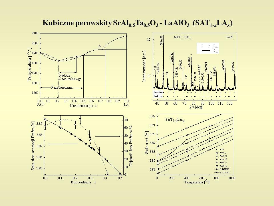 Kubiczne perowskity SrAl0.5Ta0.5O3 - LaAlO3 (SAT1-xLAx)