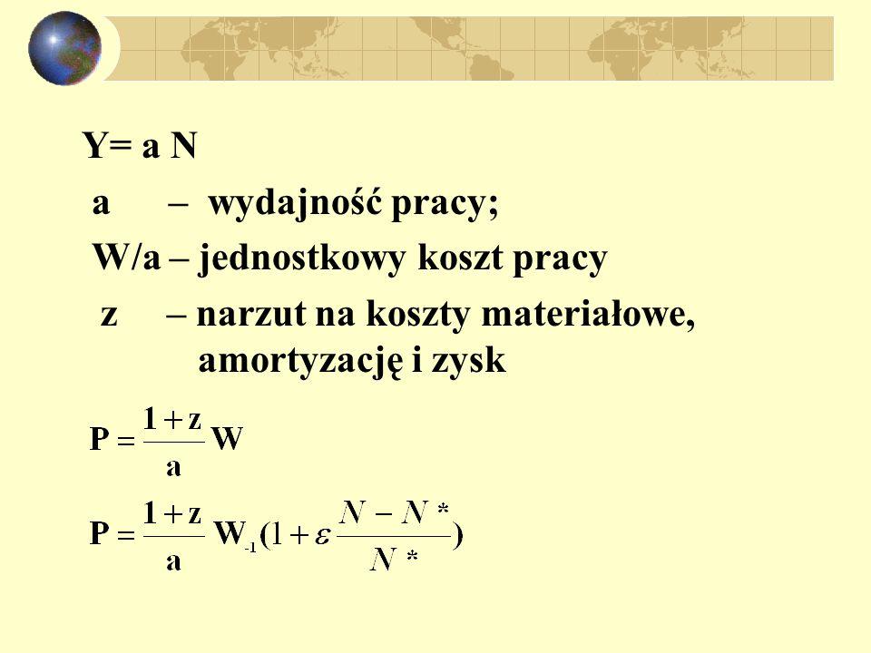 Y= a N a – wydajność pracy; W/a – jednostkowy koszt pracy.