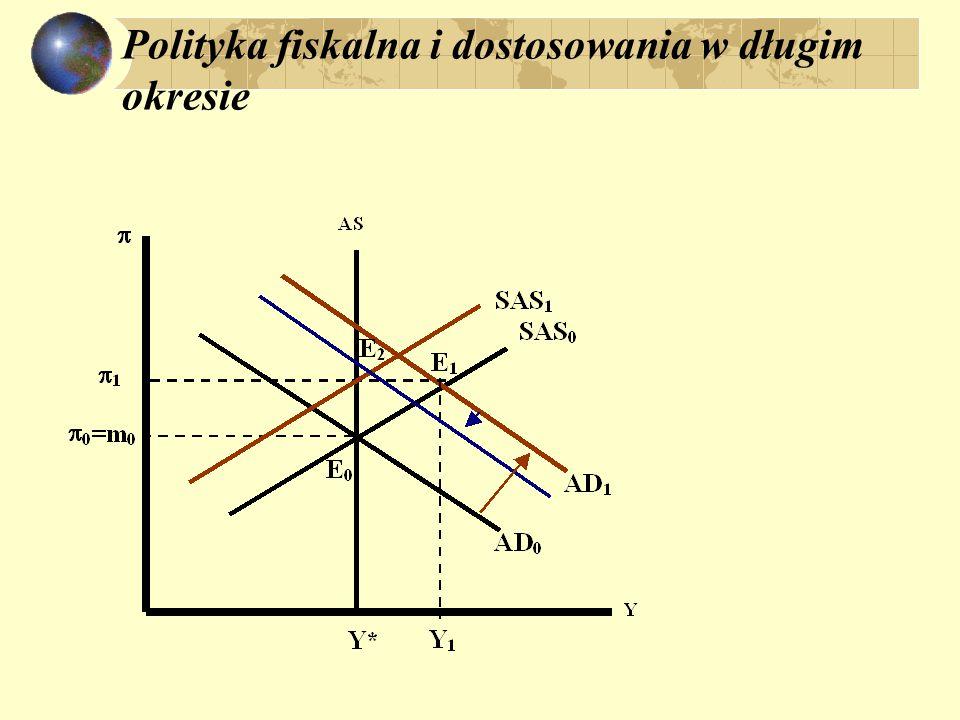 Polityka fiskalna i dostosowania w długim okresie