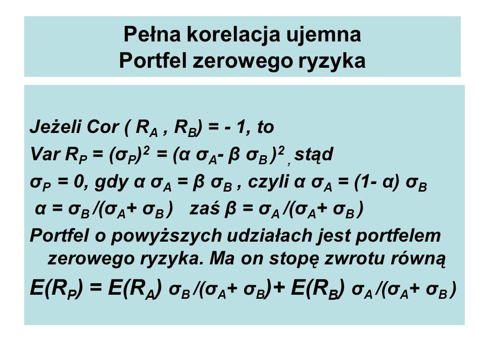 Pełna korelacja ujemna Portfel zerowego ryzyka