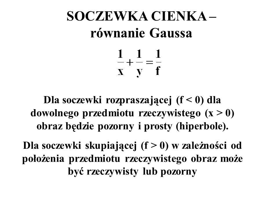 SOCZEWKA CIENKA – równanie Gaussa