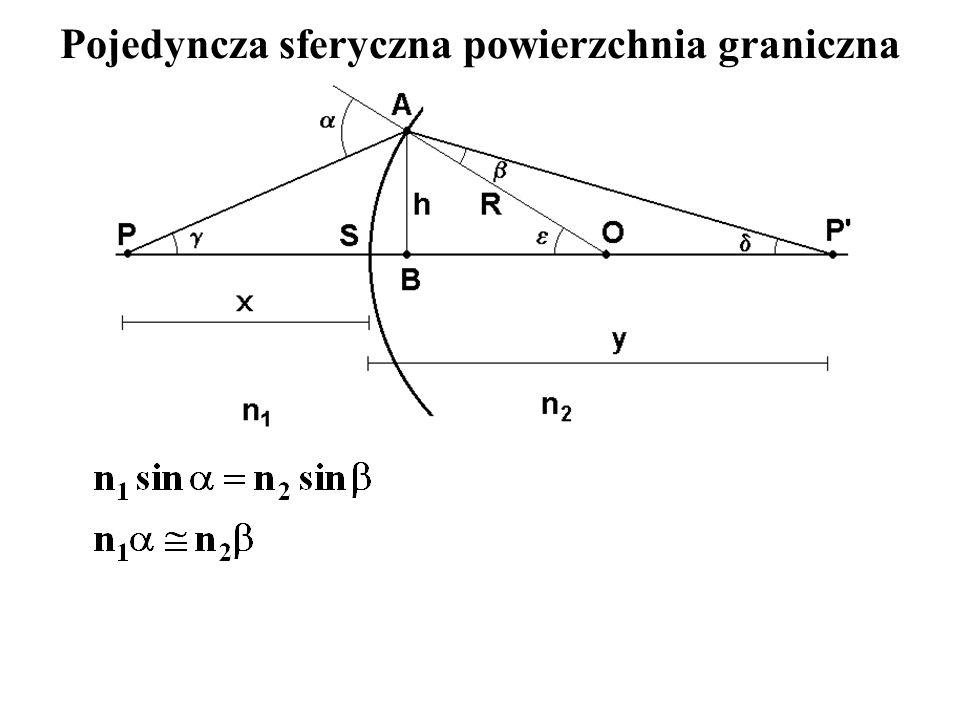 Pojedyncza sferyczna powierzchnia graniczna
