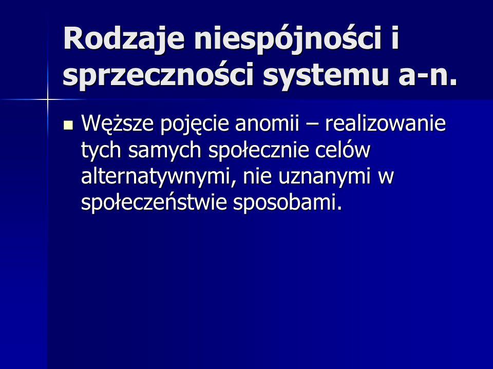 Rodzaje niespójności i sprzeczności systemu a-n.
