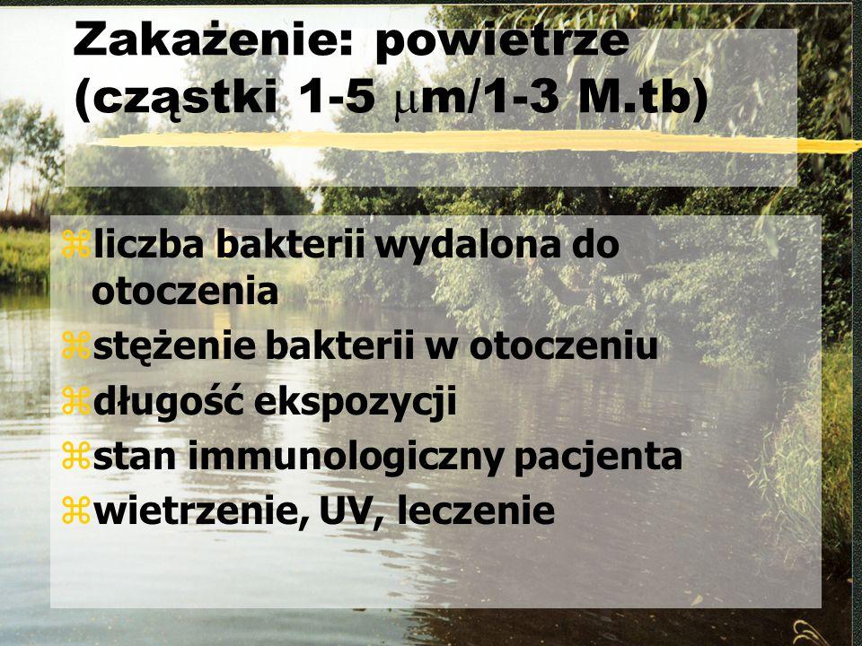 Zakażenie: powietrze (cząstki 1-5 m/1-3 M.tb)