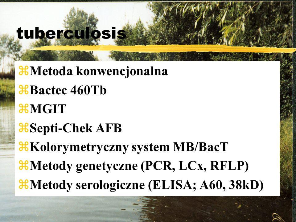 tuberculosis Metoda konwencjonalna Bactec 460Tb MGIT Septi-Chek AFB