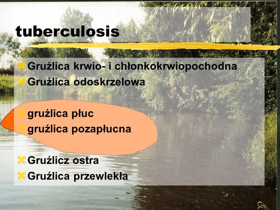 tuberculosis Gruźlica krwio- i chłonkokrwiopochodna