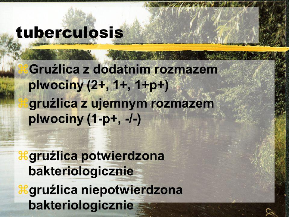 tuberculosis Gruźlica z dodatnim rozmazem plwociny (2+, 1+, 1+p+)