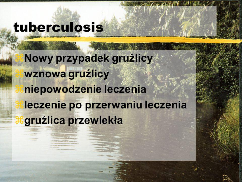 tuberculosis Nowy przypadek gruźlicy wznowa gruźlicy