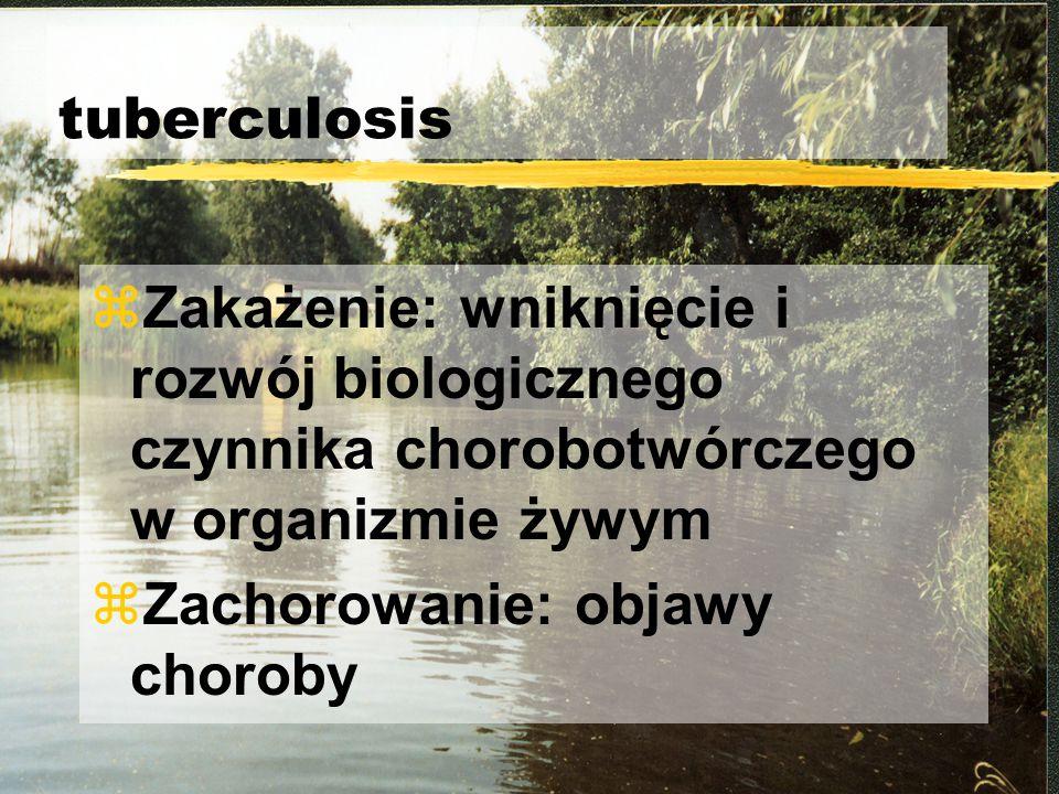 tuberculosis Zakażenie: wniknięcie i rozwój biologicznego czynnika chorobotwórczego w organizmie żywym.