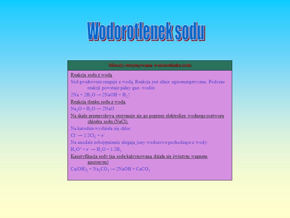 Metody otrzymywania wodorotlenku sodu