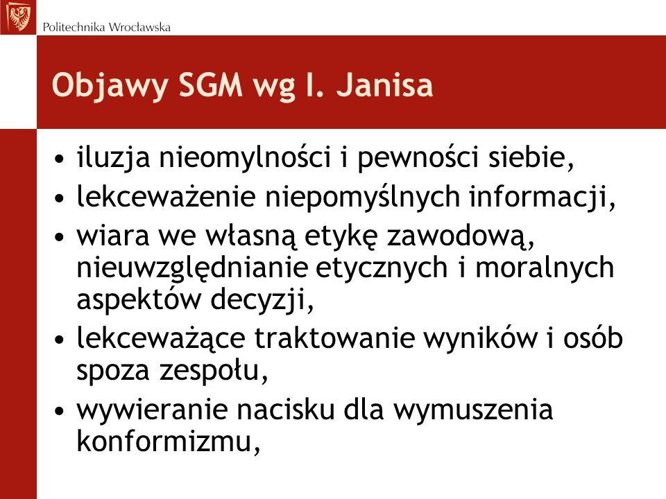Objawy SGM wg I. Janisa iluzja nieomylności i pewności siebie,