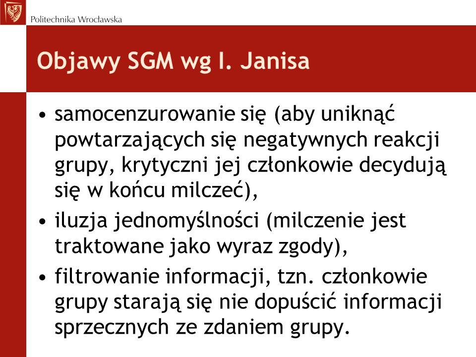 Objawy SGM wg I. Janisa