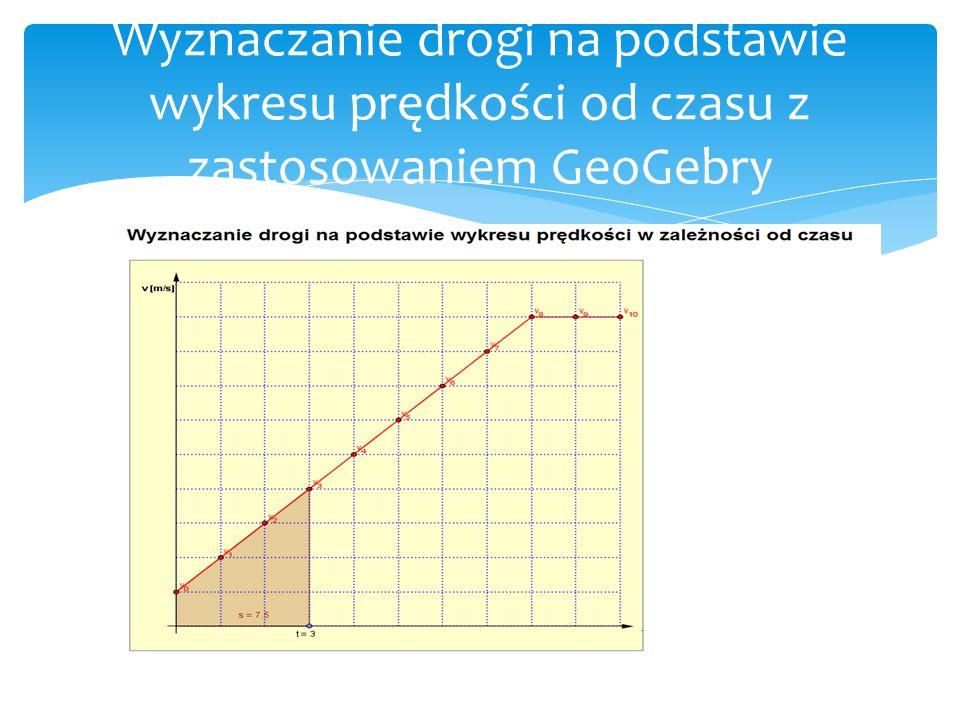 Wyznaczanie drogi na podstawie wykresu prędkości od czasu z zastosowaniem GeoGebry