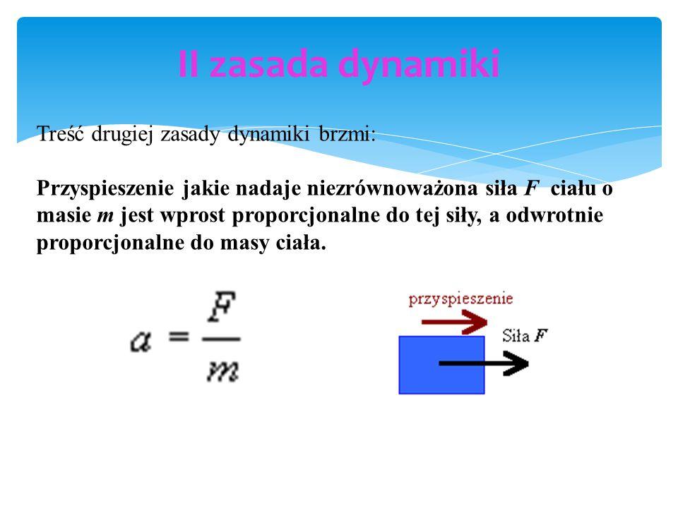 II zasada dynamiki Treść drugiej zasady dynamiki brzmi: