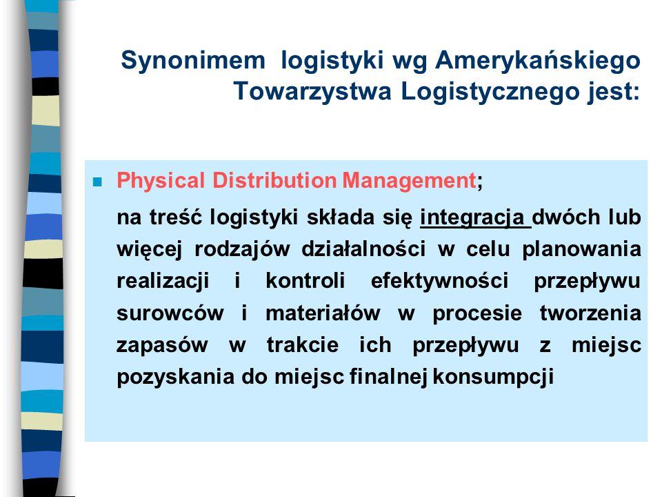 Synonimem logistyki wg Amerykańskiego Towarzystwa Logistycznego jest: