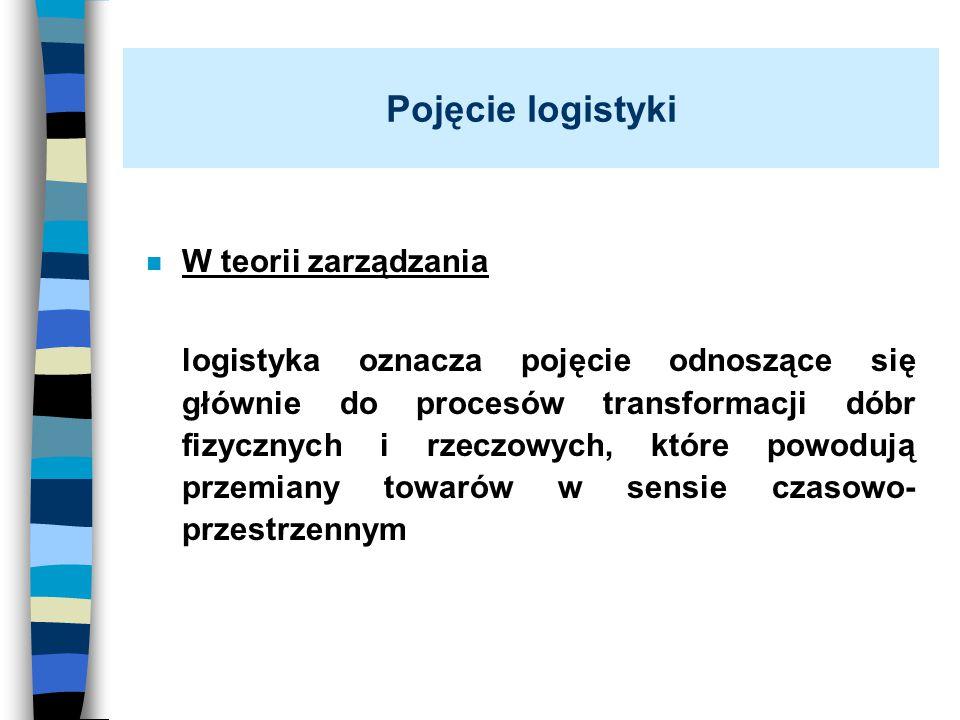 Pojęcie logistyki W teorii zarządzania