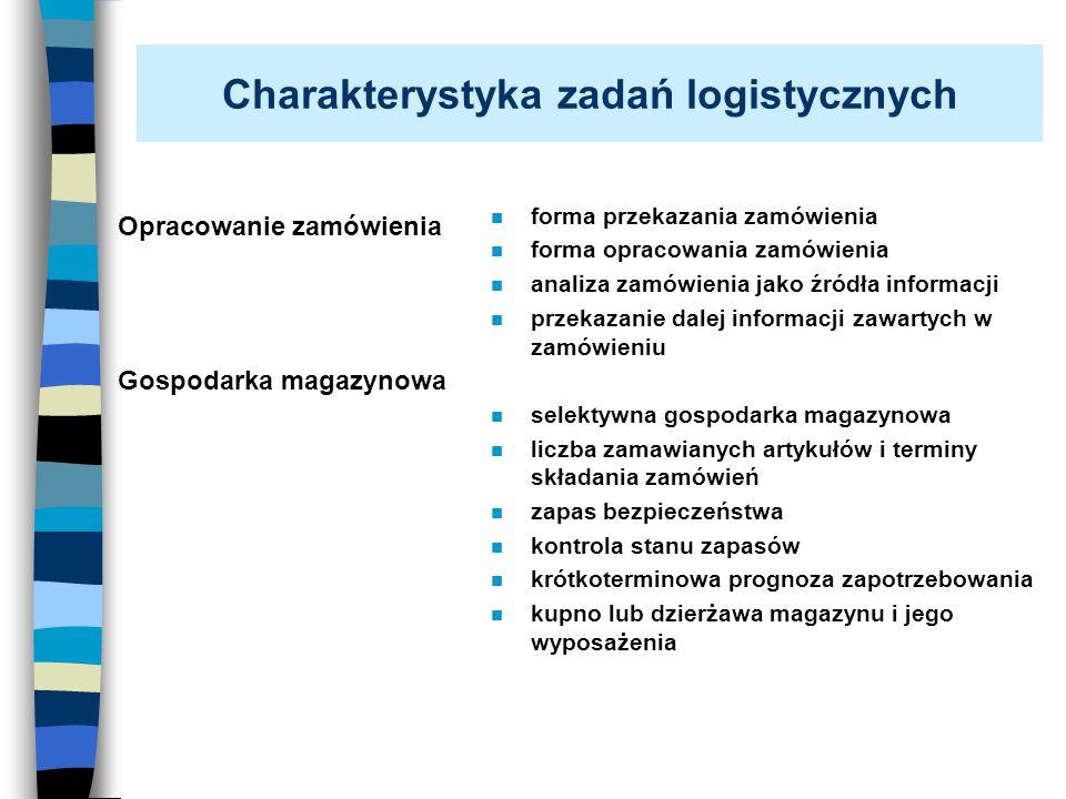 Charakterystyka zadań logistycznych