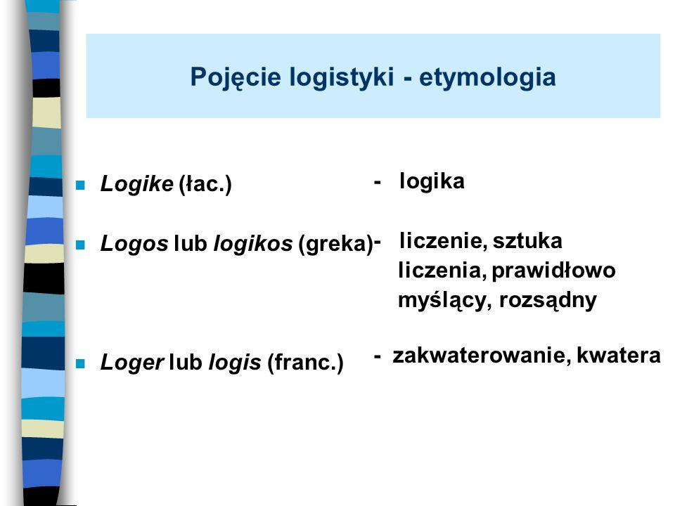 Pojęcie logistyki - etymologia