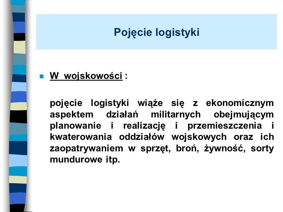 Pojęcie logistyki W wojskowości :