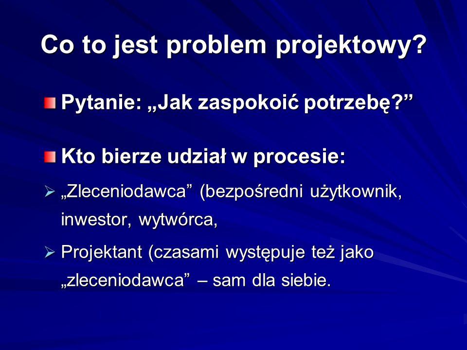 Co to jest problem projektowy