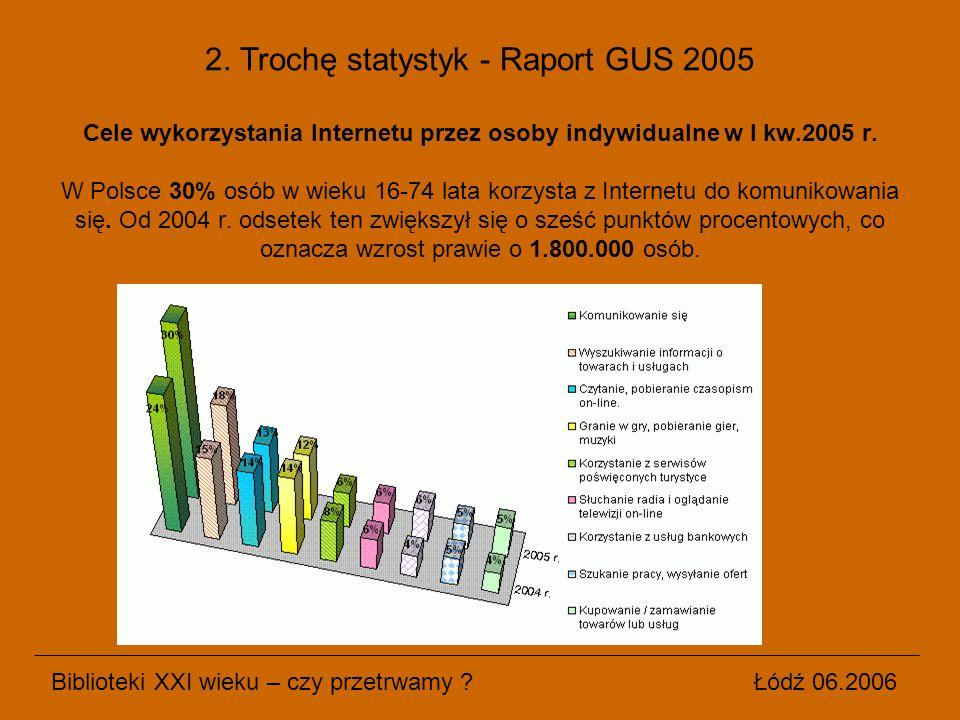 2. Trochę statystyk - Raport GUS 2005