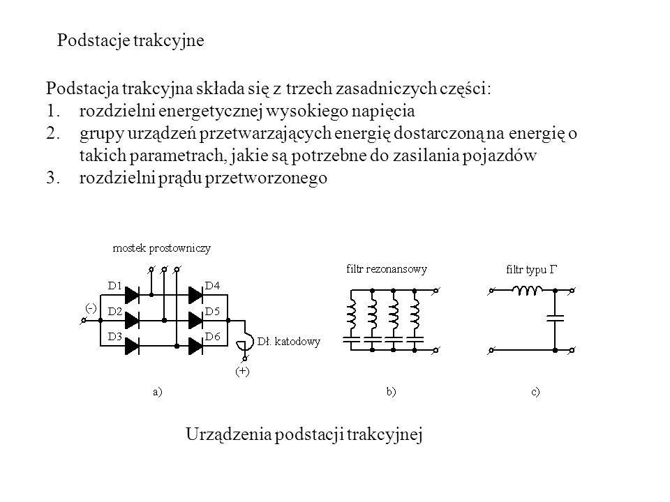 Podstacje trakcyjne Podstacja trakcyjna składa się z trzech zasadniczych części: rozdzielni energetycznej wysokiego napięcia.
