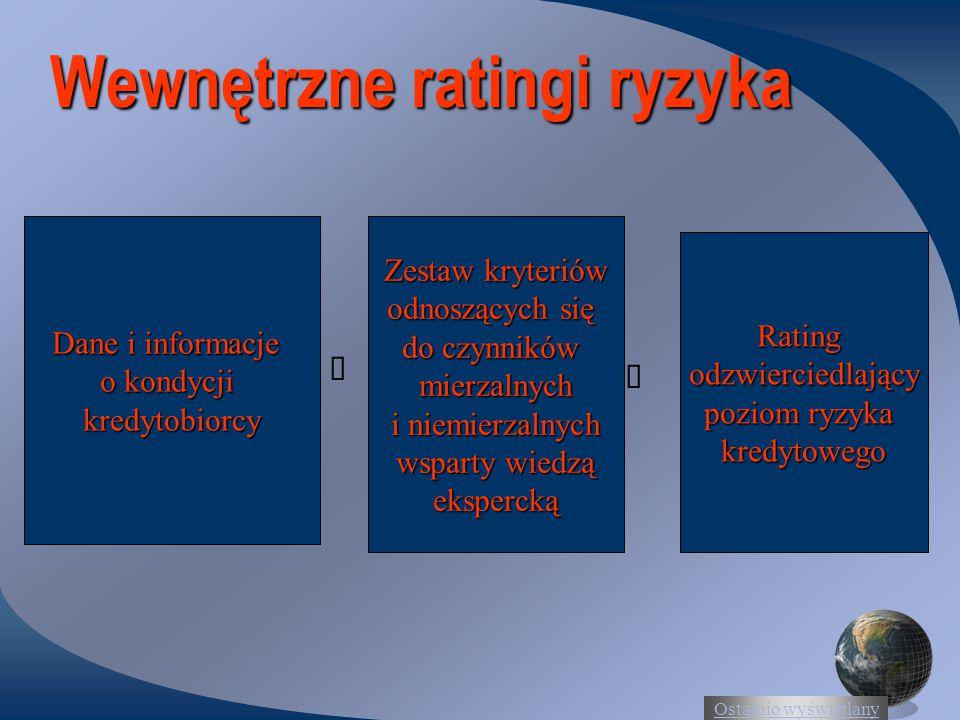 Wewnętrzne ratingi ryzyka