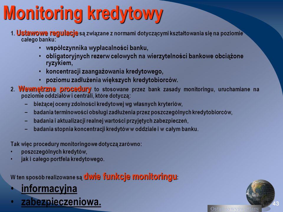 Monitoring kredytowy informacyjna zabezpieczeniowa.