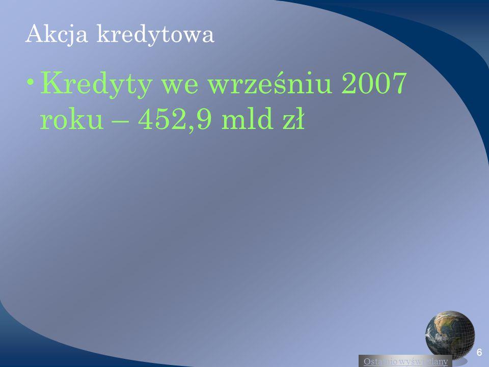 Kredyty we wrześniu 2007 roku – 452,9 mld zł