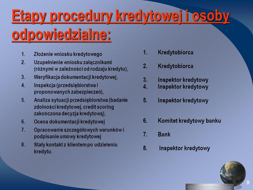 Etapy procedury kredytowej i osoby odpowiedzialne: