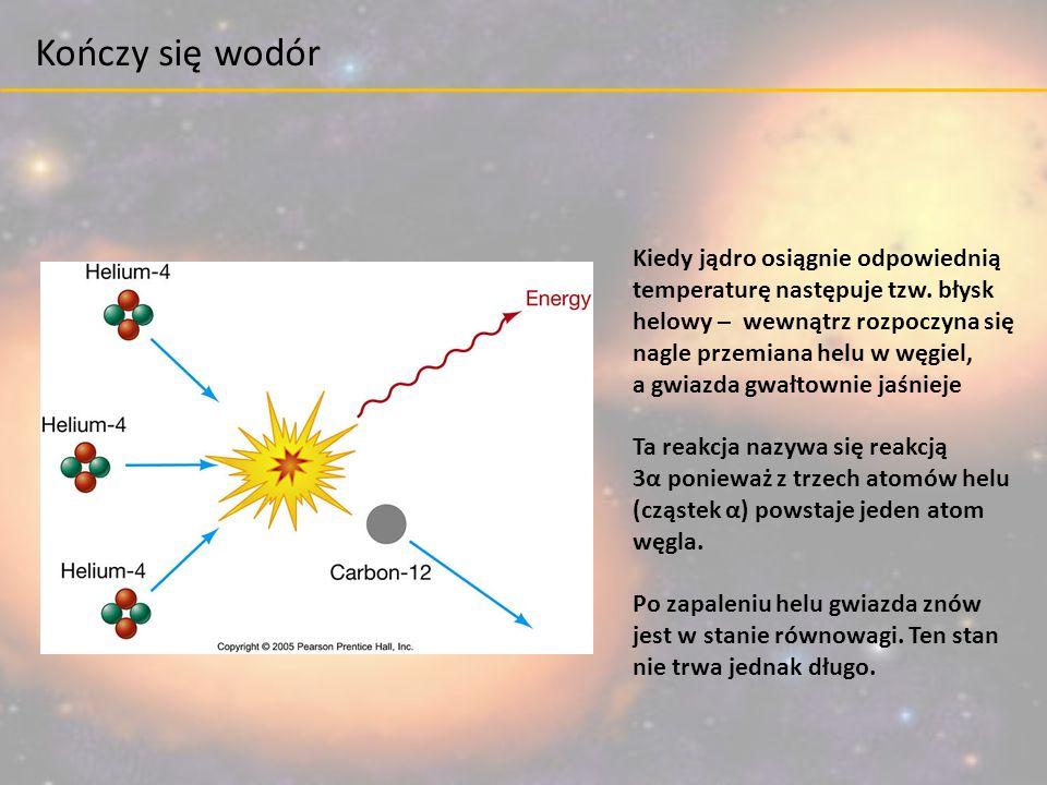 Kończy się wodór Kiedy jądro osiągnie odpowiednią