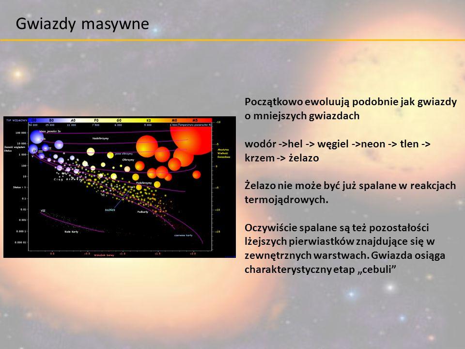 Gwiazdy masywne Początkowo ewoluują podobnie jak gwiazdy