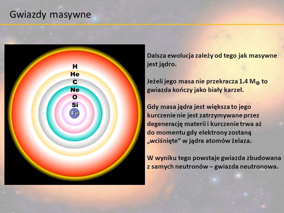 Gwiazdy masywne Dalsza ewolucja zależy od tego jak masywne jest jądro.
