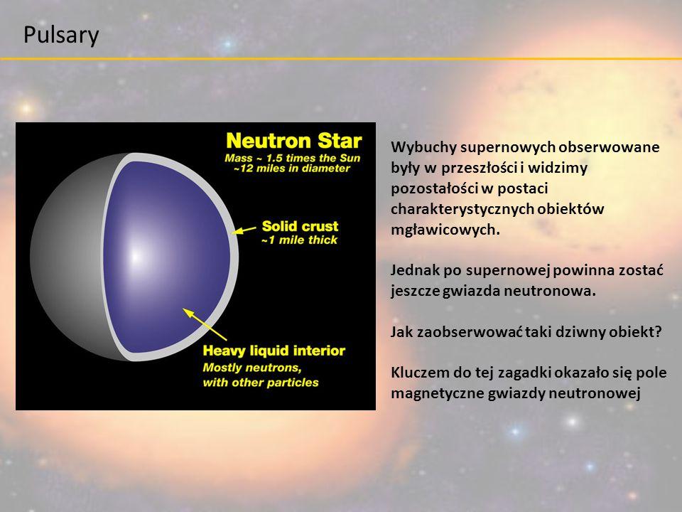 Pulsary Wybuchy supernowych obserwowane były w przeszłości i widzimy